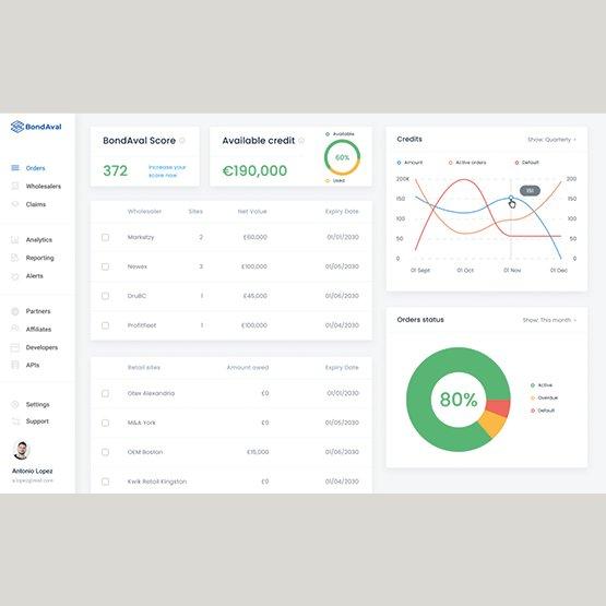 BondAval Insurtech Gateway portfolio